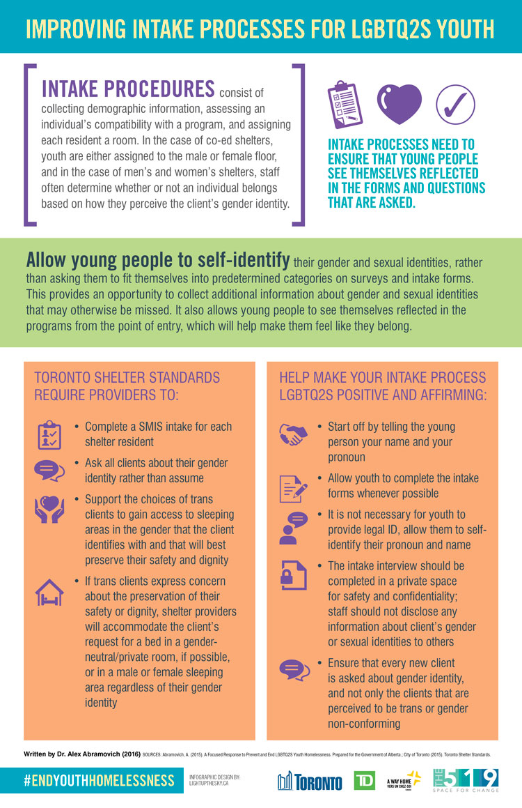 [infographic] Imporving intake processes for LGBTQ2S youth